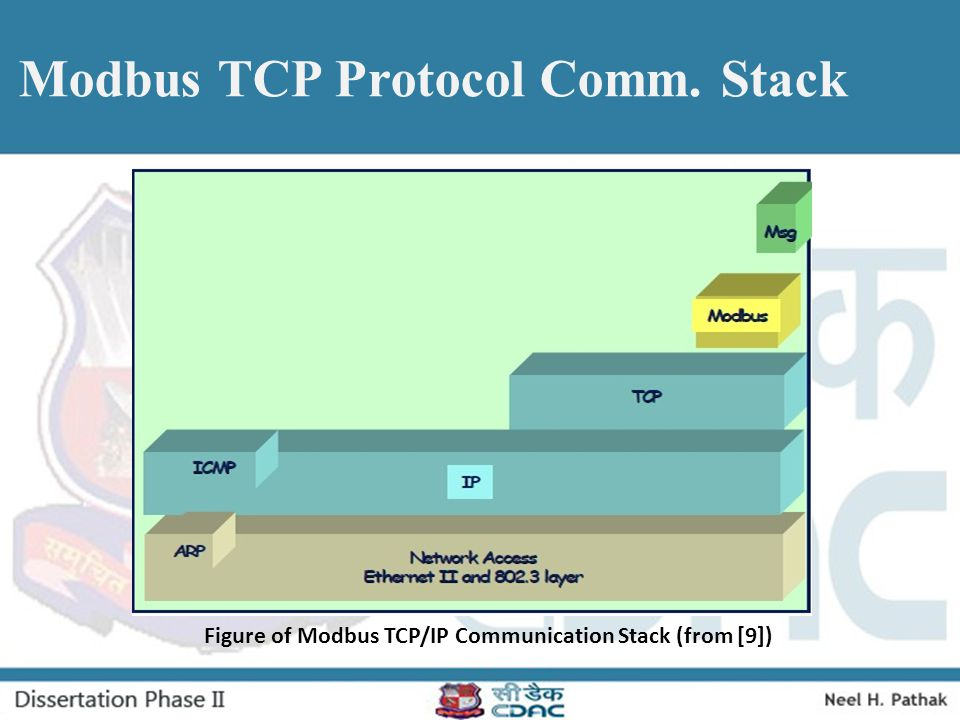 Figure of Modbus TCP/IP Communication Stack (from [9])